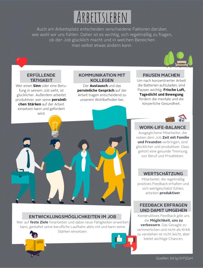 Mental Health und Arbeit