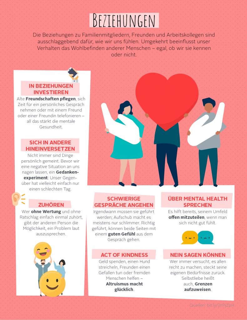 Mental Health und Beziehungen