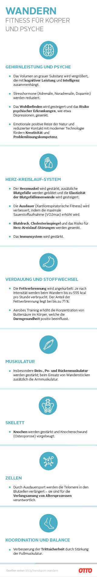 Ottoversand Infografik: Wandern - Fitness für Körper und Psyche