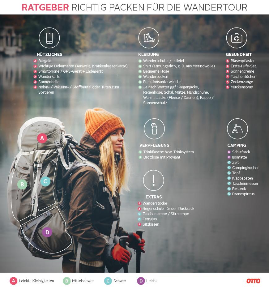Wandern für Einsteiger: die perfekte Packliste